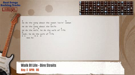 Walk Of Life - Dire Straits Guitar Backing Track with