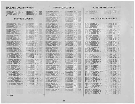 WWII Army Casualties: Washington | National Archives