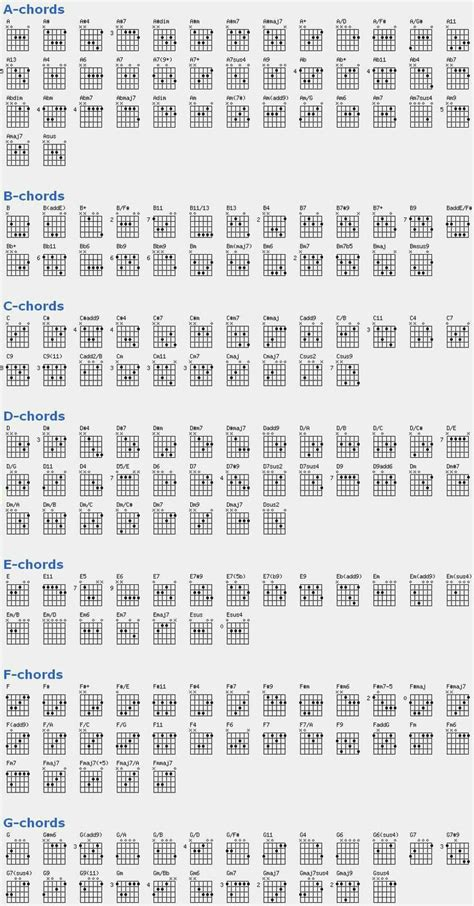 Messenger | Music theory guitar, Guitar chords for songs
