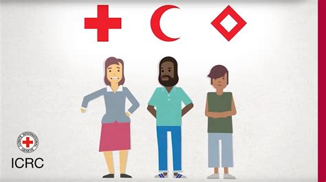 The red cross, red crescent and red crystal