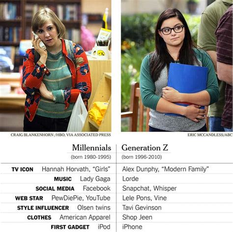 Move Over, Millennials, Here Comes Generation Z - The New