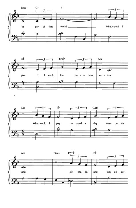 PART OF YOUR WORLD The Little Mermaid Easy Piano Sheet
