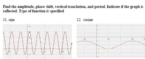 Graphing Sine, Cosine, Tangent with change in period