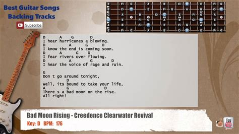 Bad Moon Rising - Creedence Clearwater Revival Guitar