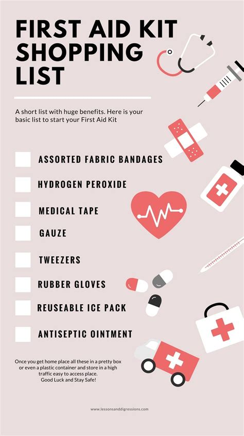 Creating a Basic First Aid Kit - Lessons & Digressions