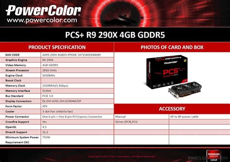 PowerColor Radeon PCS+ R9 290 and R9 290X detailed