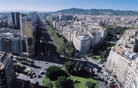 Barcelona Shopping | Where to shop in Barcelona | Rent a